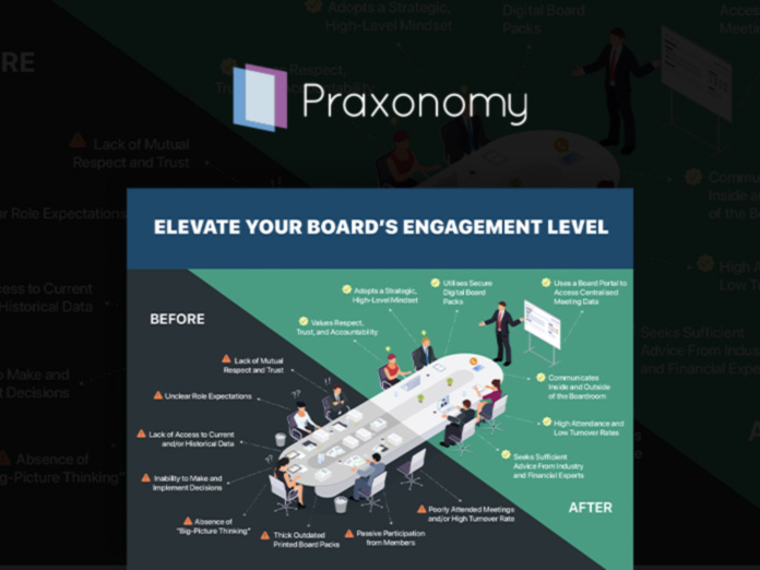 Elevate Your Board's Engagement Level