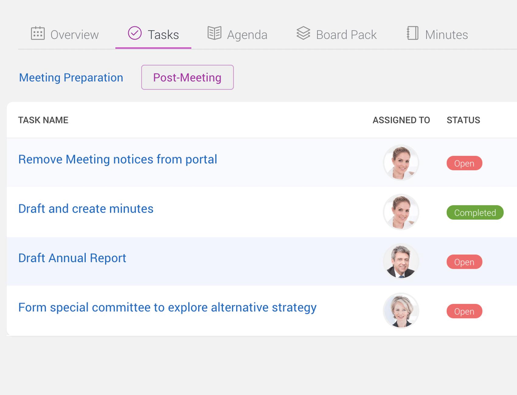 Intuitive Board Portal | How It Works | Praxonomy
