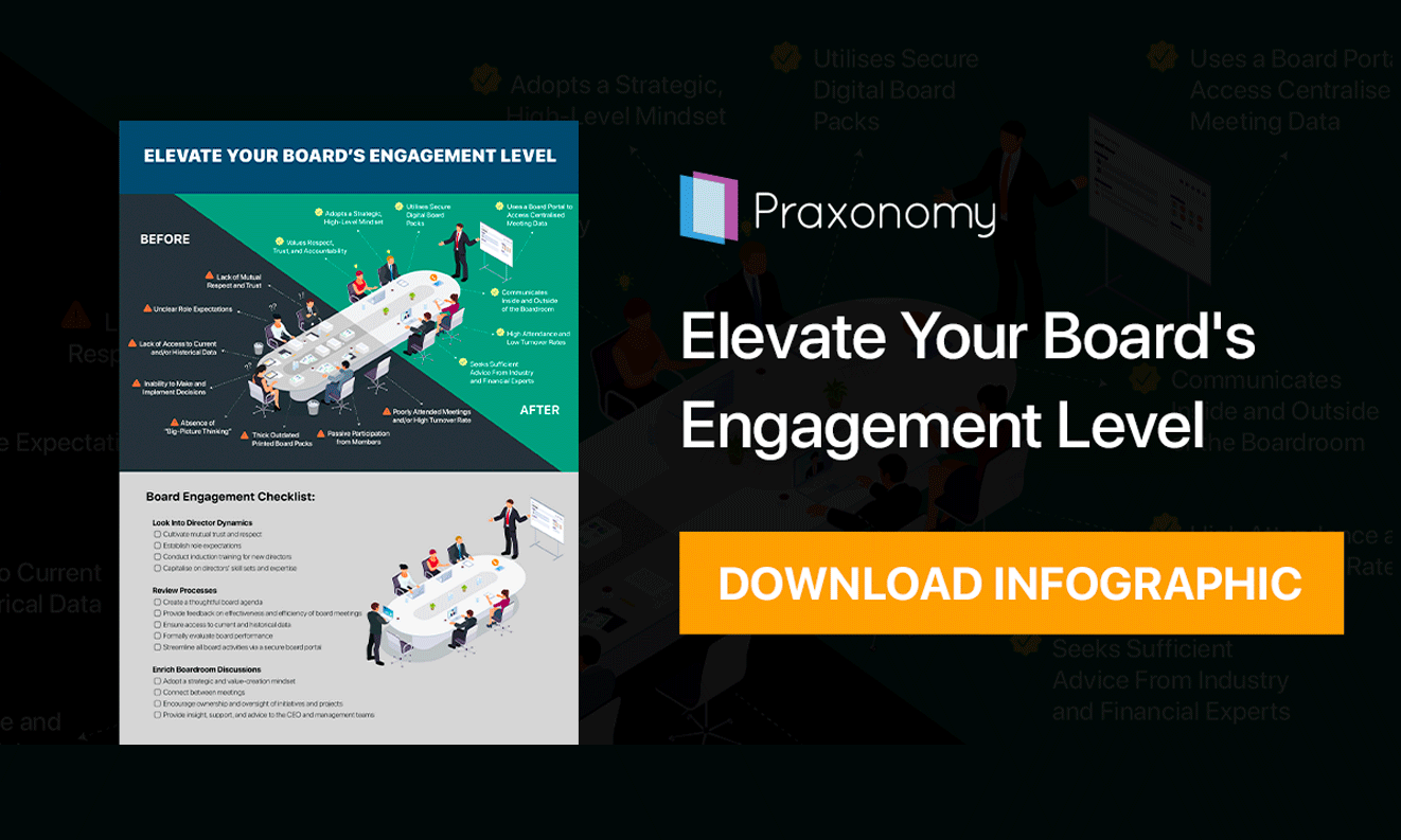Elevate Your Board's Engagement Level [Infographic]